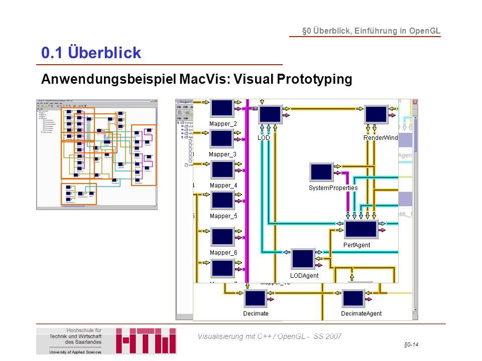 0.1 Überblick Anwendungsbeispiel MacVis: Visual Prototyping