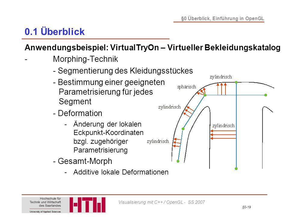 0.1 Überblick Anwendungsbeispiel: VirtualTryOn – Virtueller Bekleidungskatalog. - Morphing-Technik.