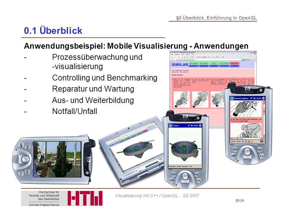 0.1 Überblick Anwendungsbeispiel: Mobile Visualisierung - Anwendungen