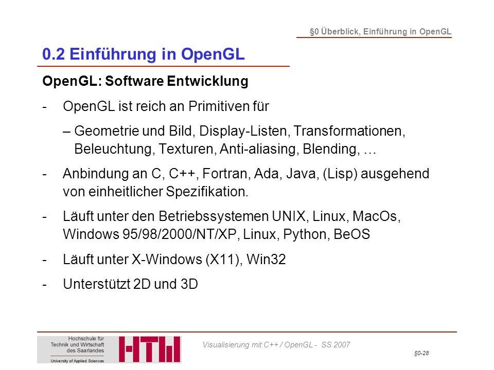 0.2 Einführung in OpenGL OpenGL: Software Entwicklung