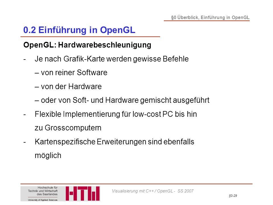 0.2 Einführung in OpenGL OpenGL: Hardwarebeschleunigung