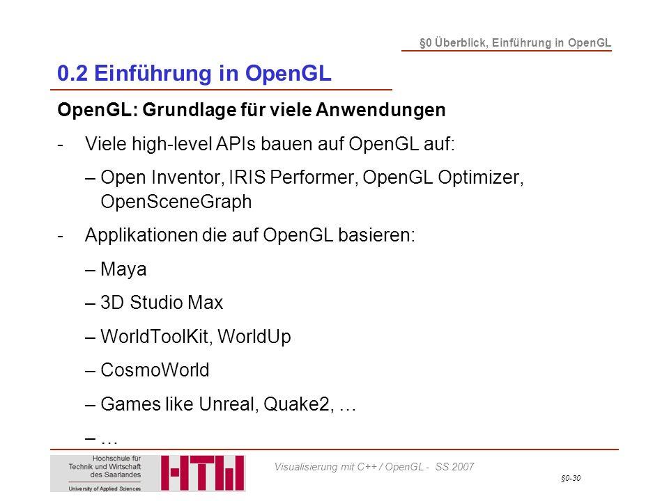 0.2 Einführung in OpenGL OpenGL: Grundlage für viele Anwendungen