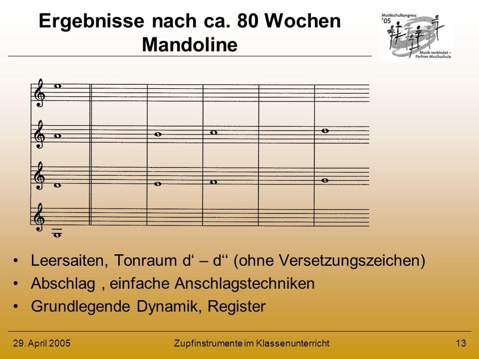 Ergebnisse nach ca. 80 Wochen Mandoline