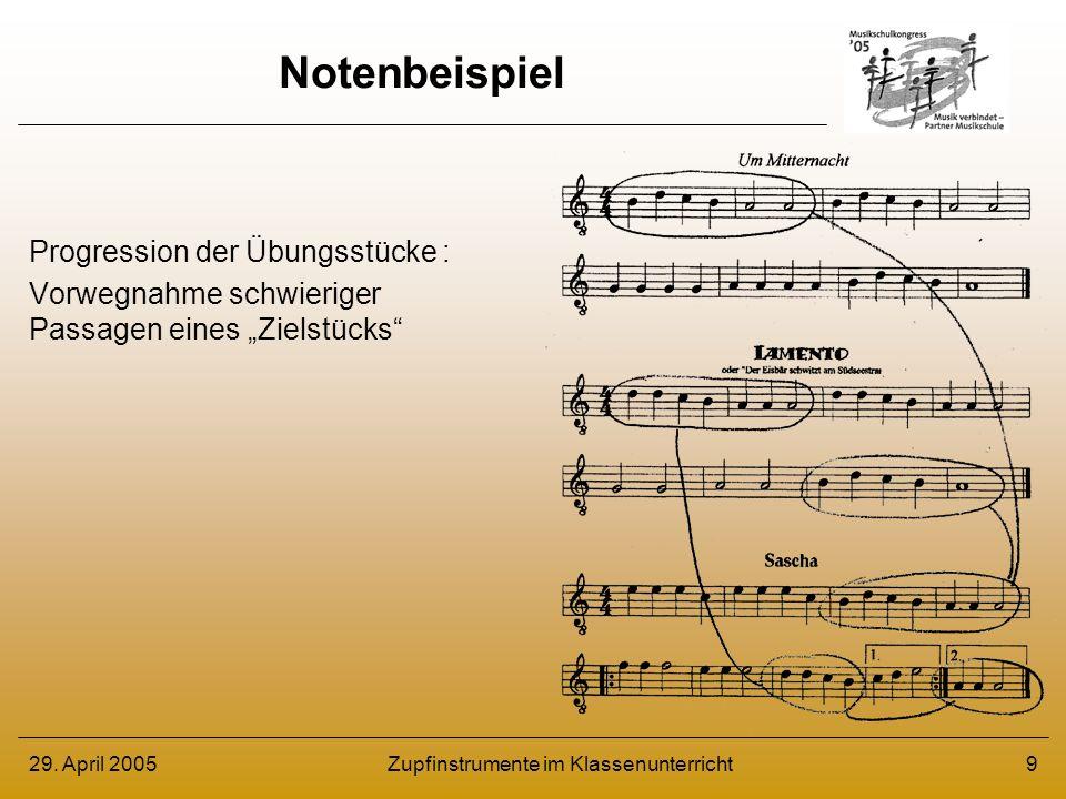 Zupfinstrumente im Klassenunterricht