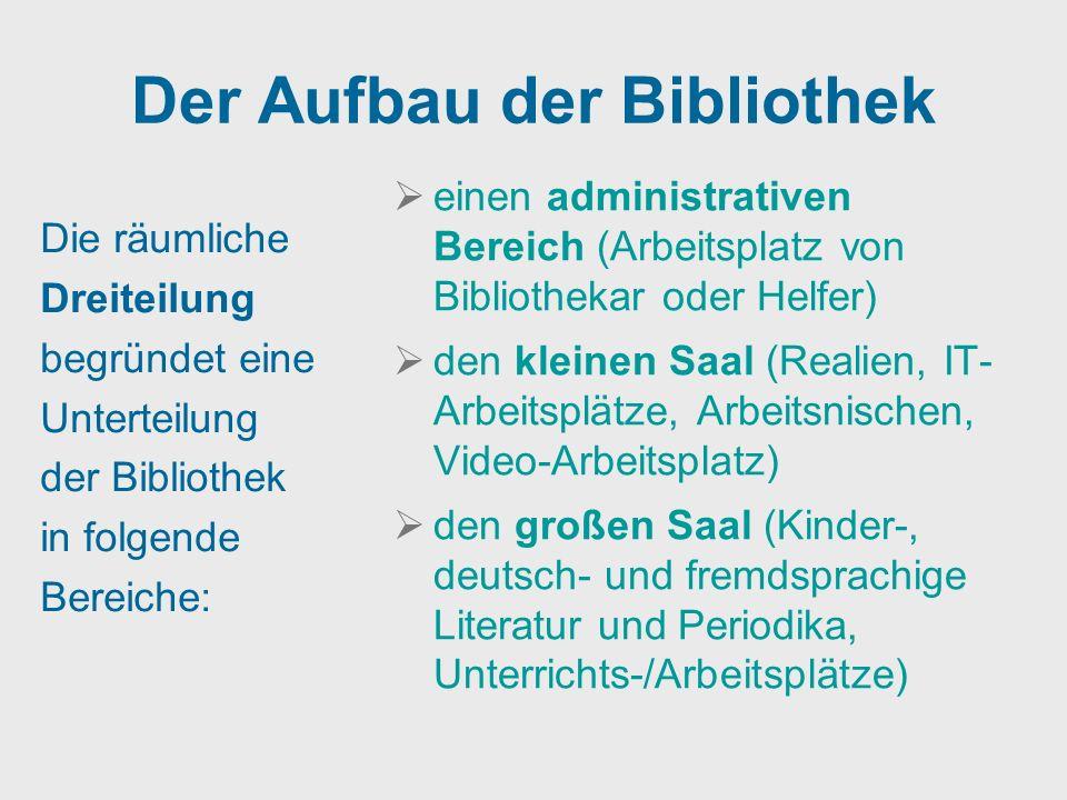 Der Aufbau der Bibliothek