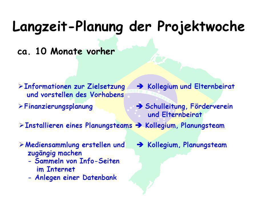 Langzeit-Planung der Projektwoche