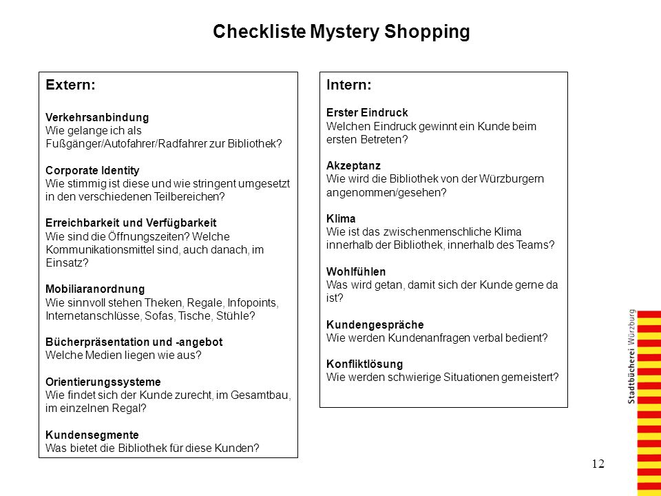 Checkliste Mystery Shopping