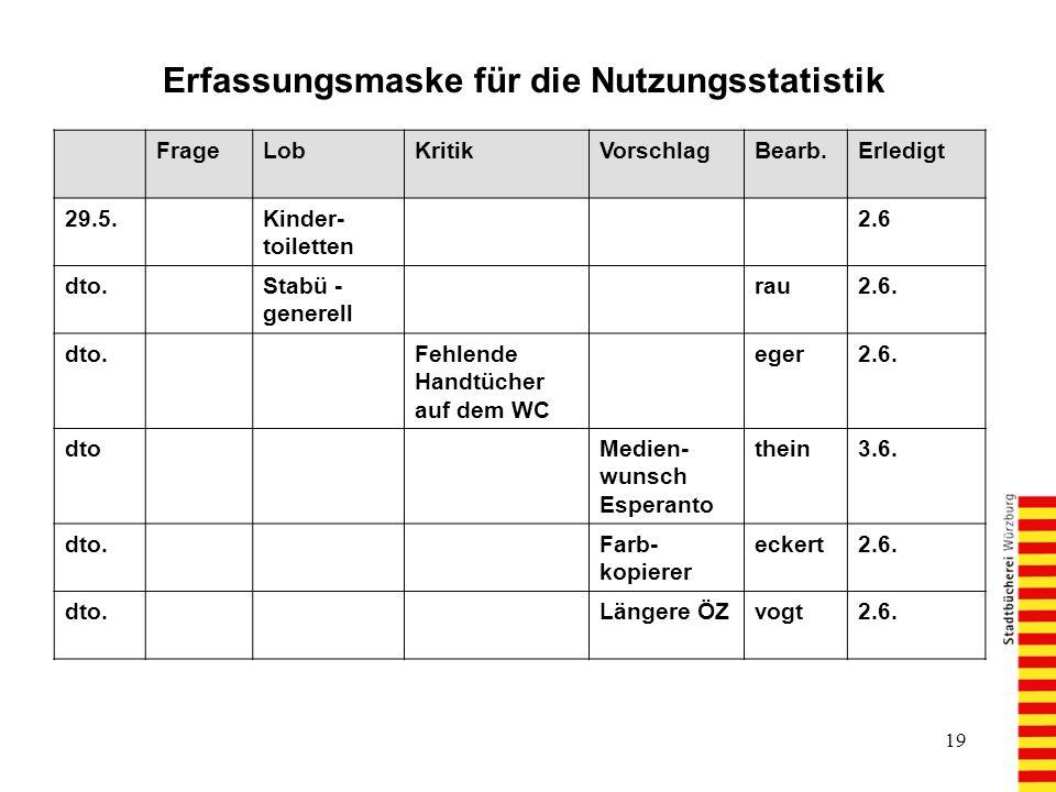 Erfassungsmaske für die Nutzungsstatistik