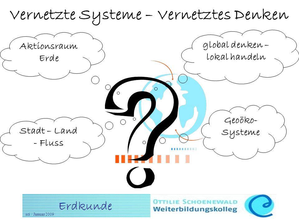 Vernetzte Systeme – Vernetztes Denken