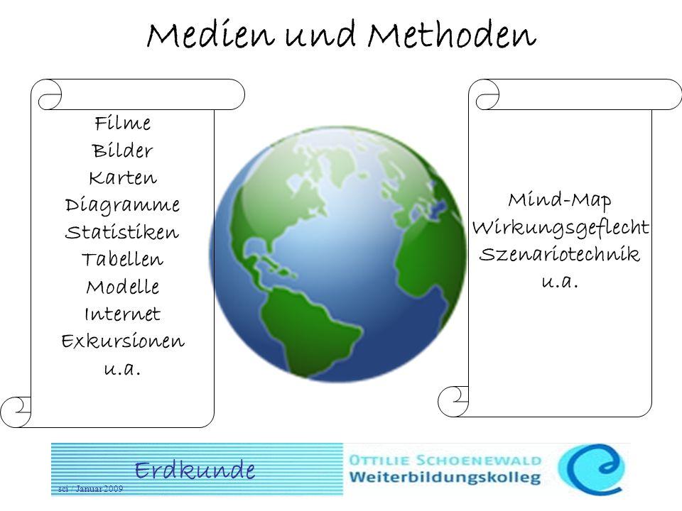 Medien und Methoden Filme Bilder Karten Mind-Map Diagramme
