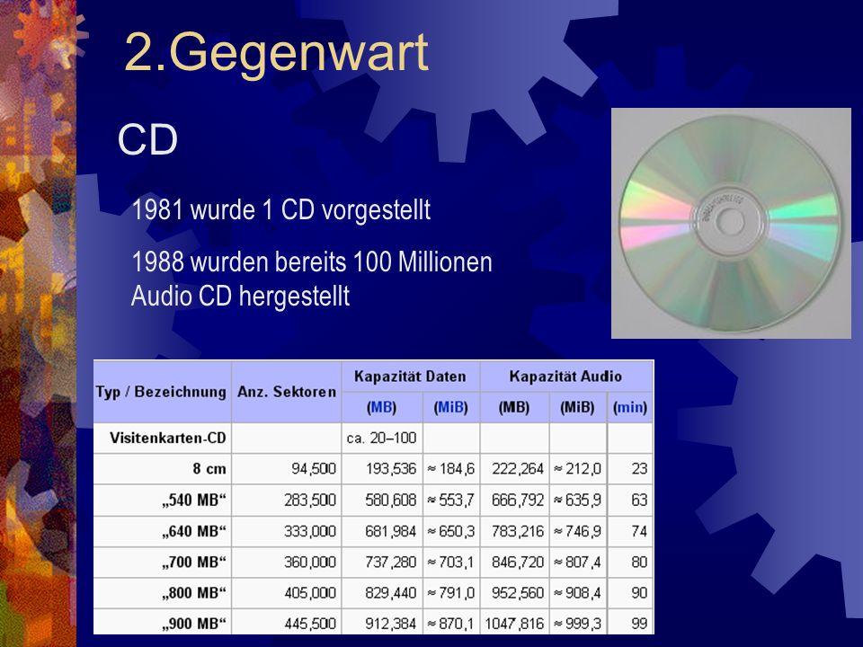 2.Gegenwart CD 1981 wurde 1 CD vorgestellt