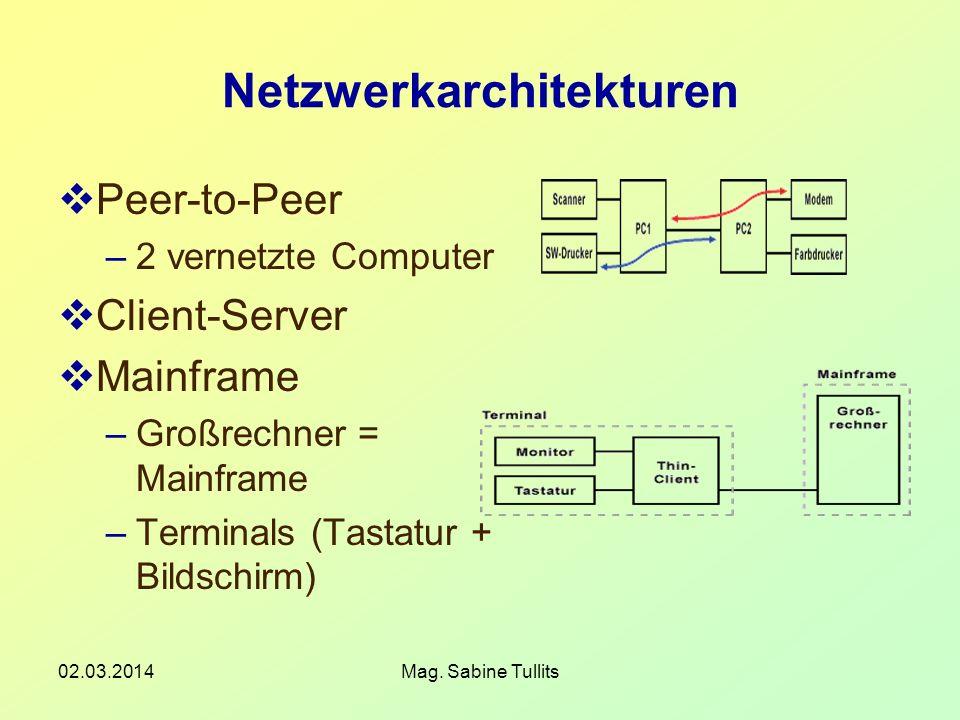 Netzwerkarchitekturen