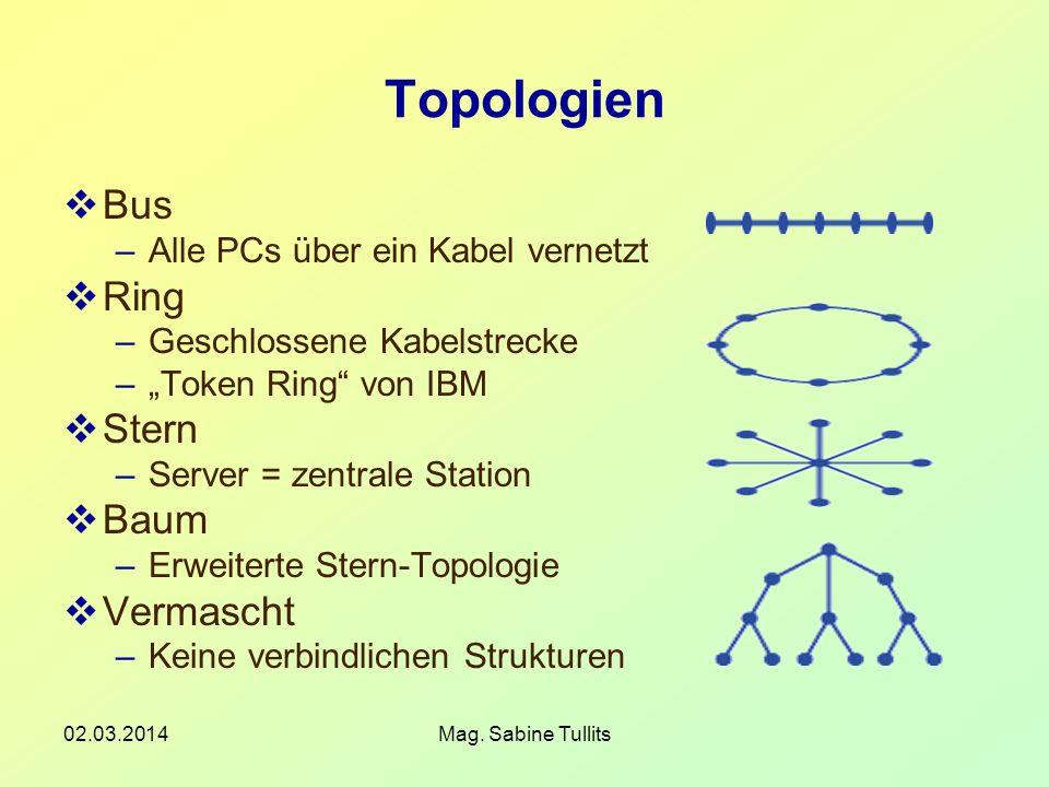 Topologien Bus Ring Stern Baum Vermascht