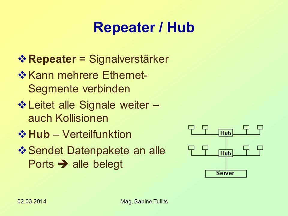 Repeater / Hub Repeater = Signalverstärker