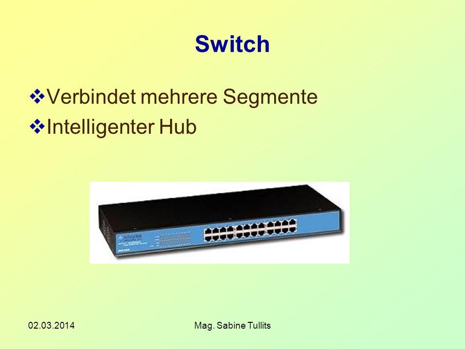 Switch Verbindet mehrere Segmente Intelligenter Hub 28.03.2017