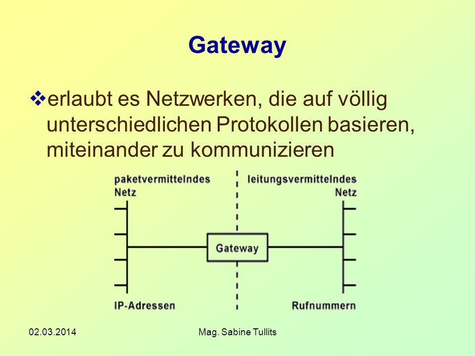 Gateway erlaubt es Netzwerken, die auf völlig unterschiedlichen Protokollen basieren, miteinander zu kommunizieren.