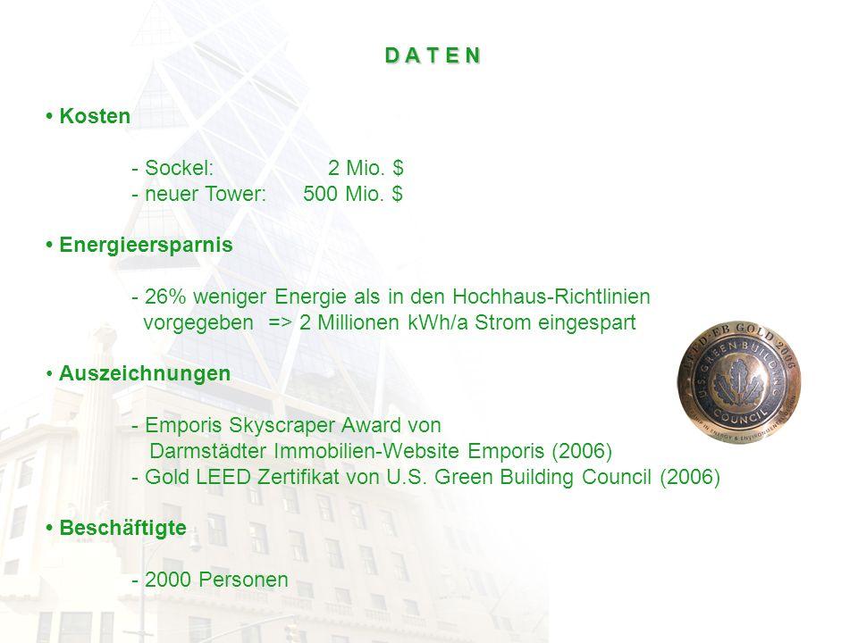 D A T E N • Kosten. - Sockel: 2 Mio. $ neuer Tower: 500 Mio. $ • Energieersparnis.