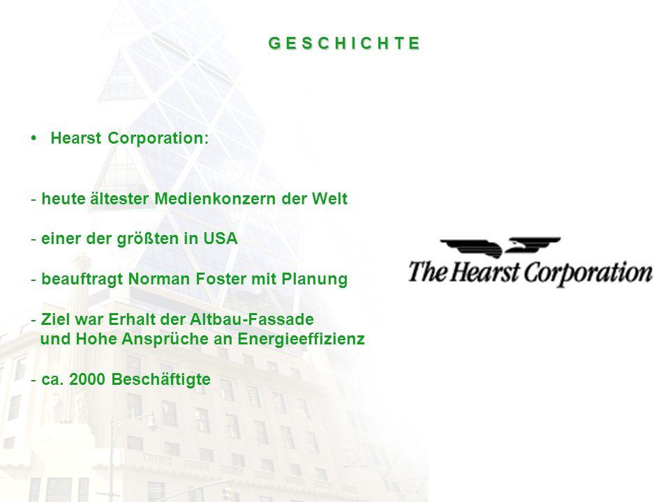 G E S C H I C H T E • Hearst Corporation: heute ältester Medienkonzern der Welt. einer der größten in USA.