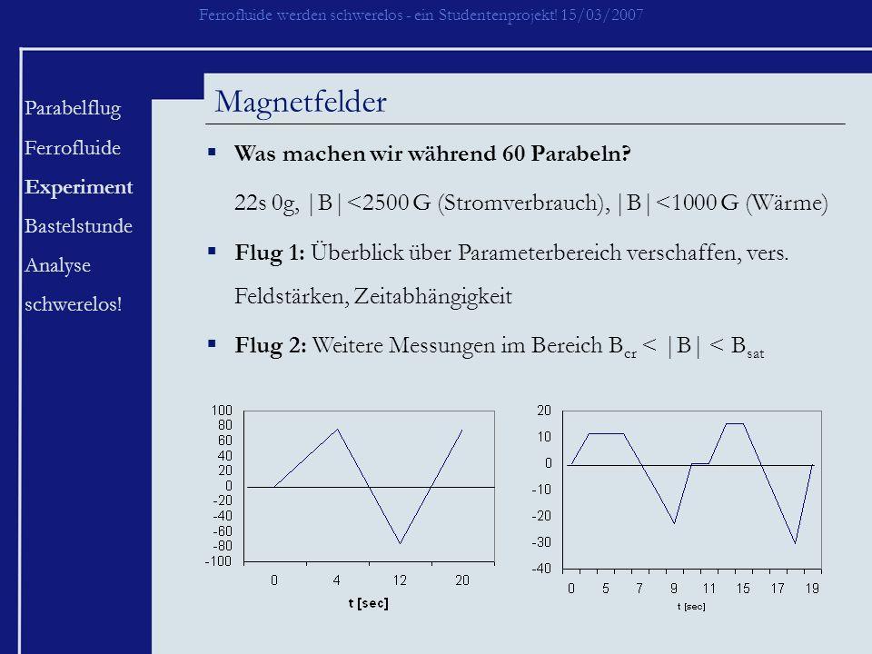 Magnetfelder Was machen wir während 60 Parabeln