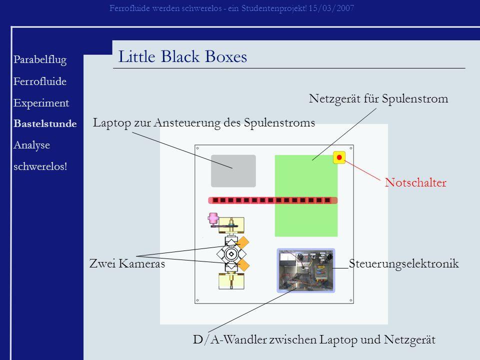Little Black Boxes Netzgerät für Spulenstrom