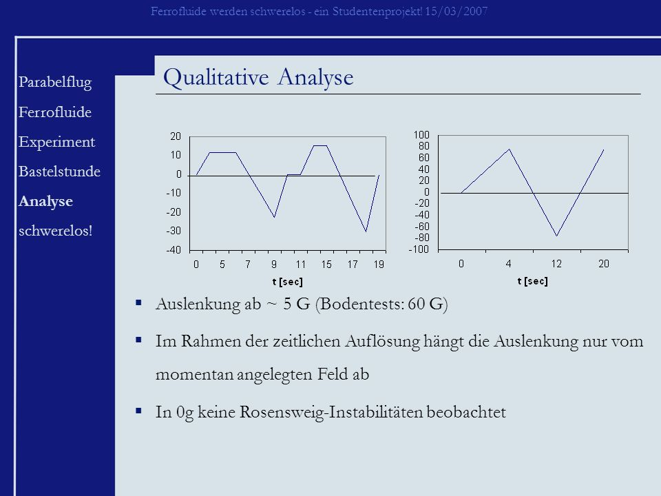 Qualitative Analyse Auslenkung ab ~ 5 G (Bodentests: 60 G)