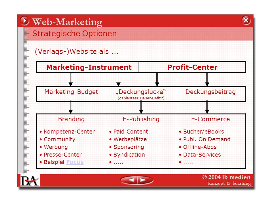 Web-Marketing Strategische Optionen (Verlags-)Website als ...