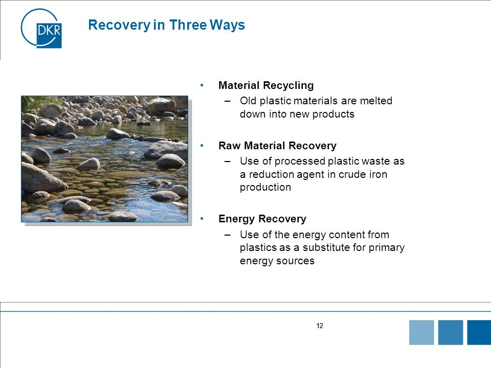 Recovery in Three Ways Material Recycling