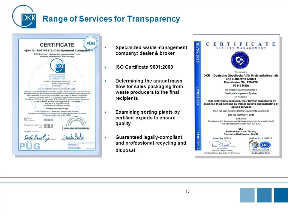 Range of Services for Transparency