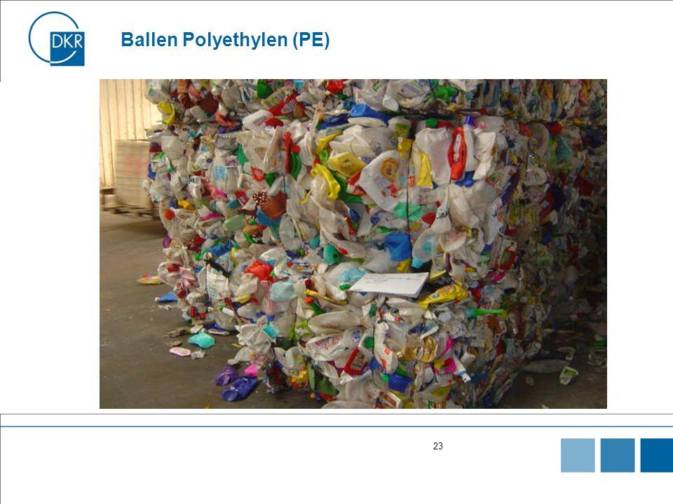 Ballen Polyethylen (PE)