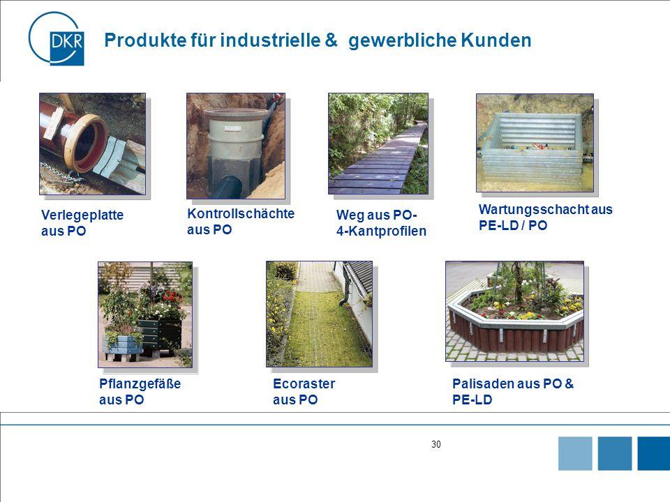 Produkte für industrielle & gewerbliche Kunden