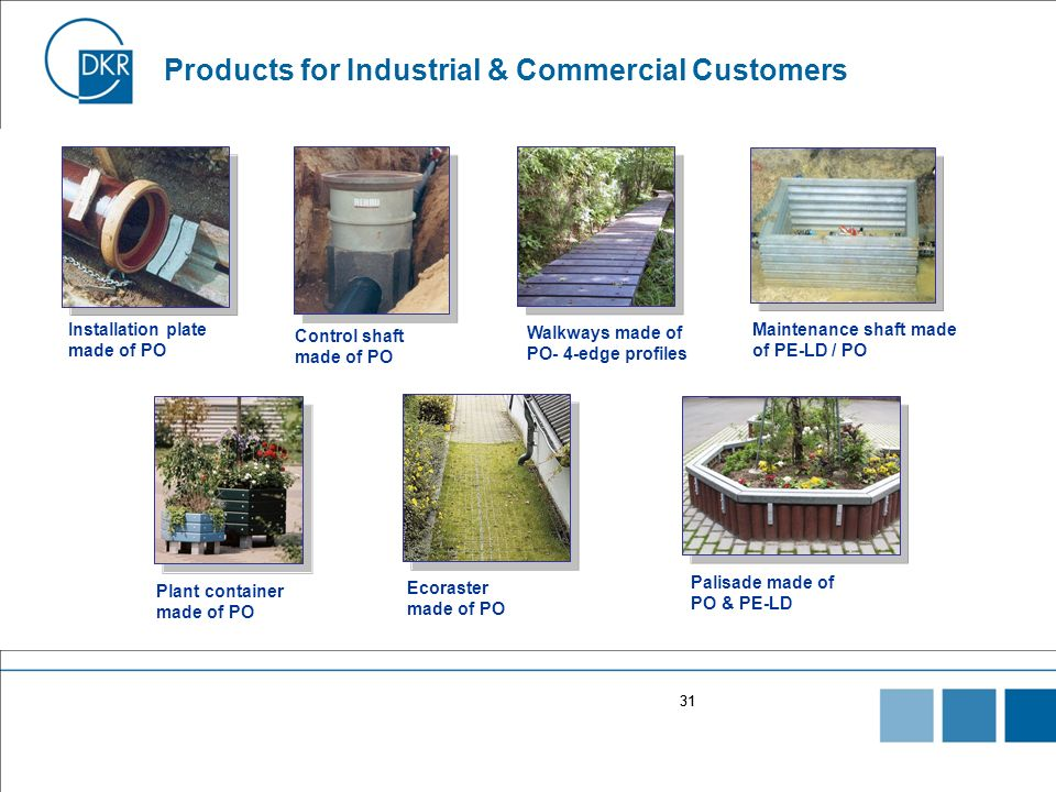 Products for Industrial & Commercial Customers