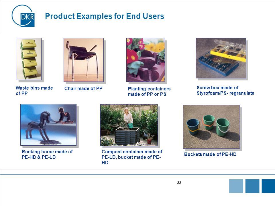 Product Examples for End Users