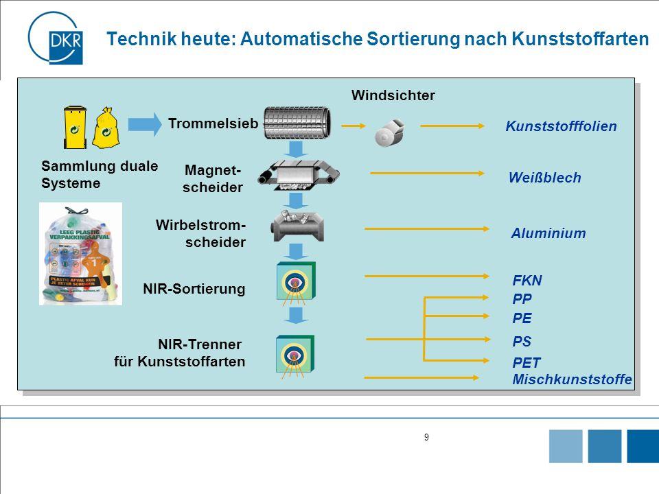 Technik heute: Automatische Sortierung nach Kunststoffarten