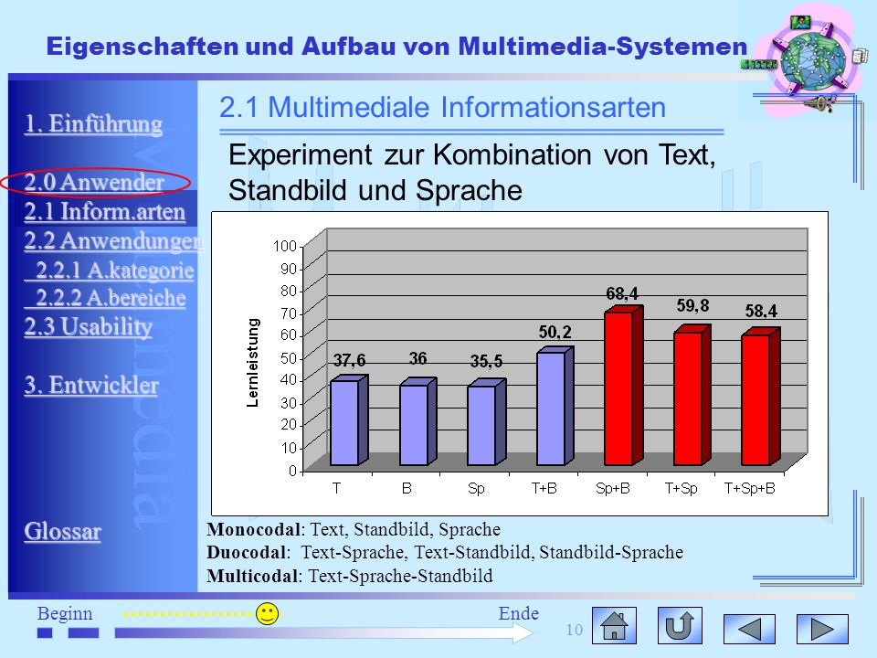 2.1 Multimediale Informationsarten