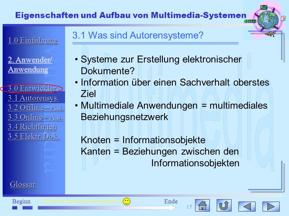 3.1 Was sind Autorensysteme