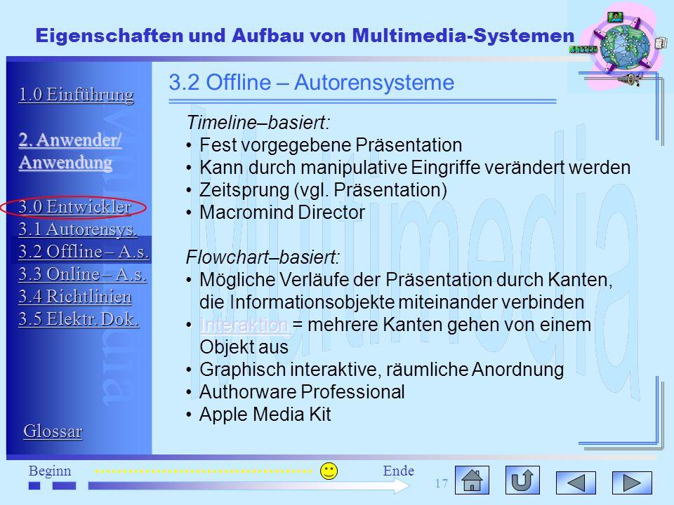 3.2 Offline – Autorensysteme