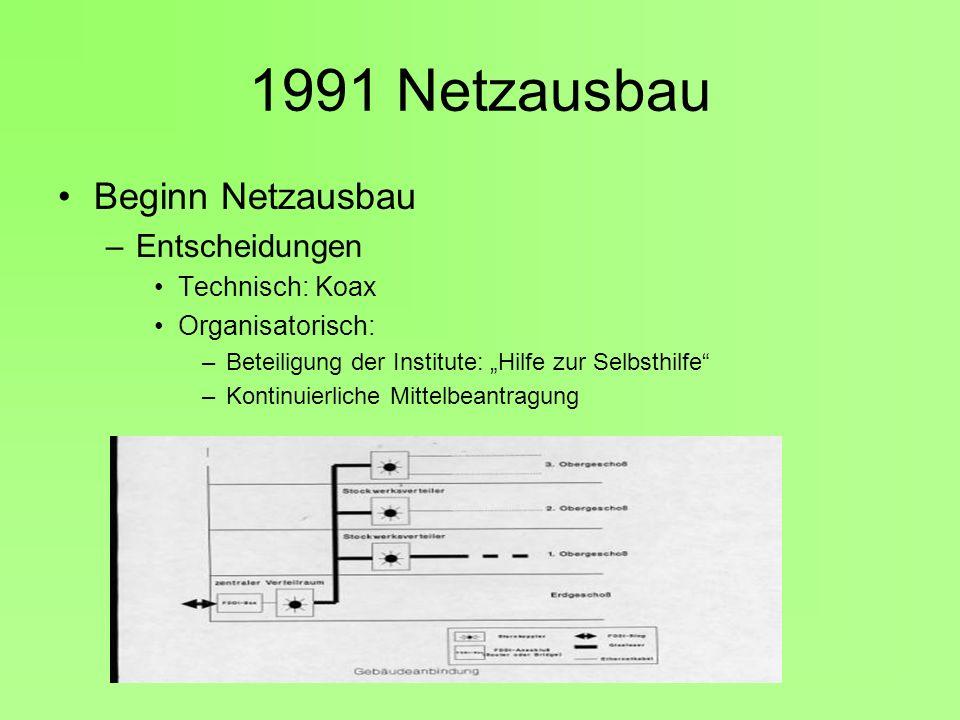 1991 Netzausbau Beginn Netzausbau Entscheidungen Technisch: Koax