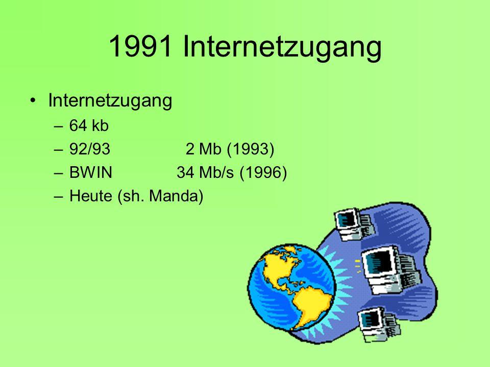 1991 Internetzugang Internetzugang 64 kb 92/93 2 Mb (1993)