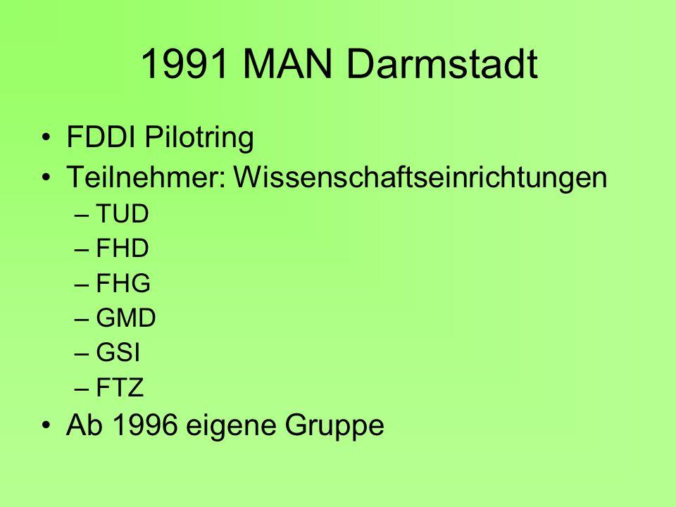 1991 MAN Darmstadt FDDI Pilotring