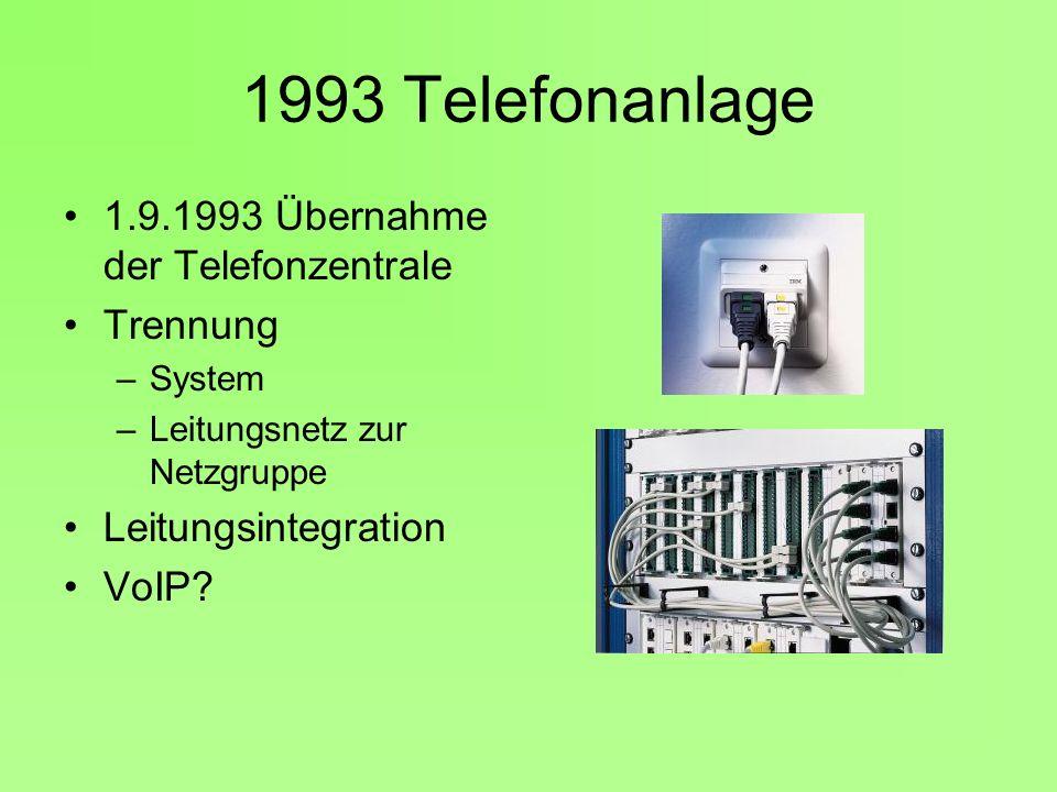1993 Telefonanlage 1.9.1993 Übernahme der Telefonzentrale Trennung