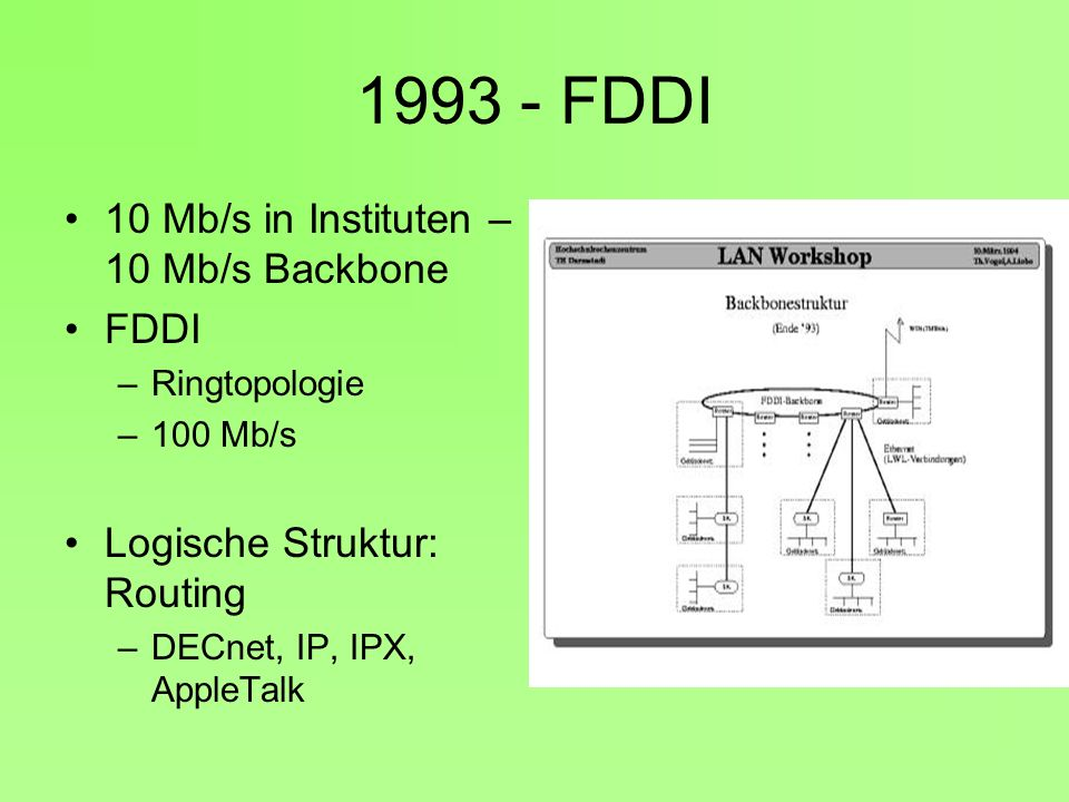 1993 - FDDI 10 Mb/s in Instituten – 10 Mb/s Backbone FDDI