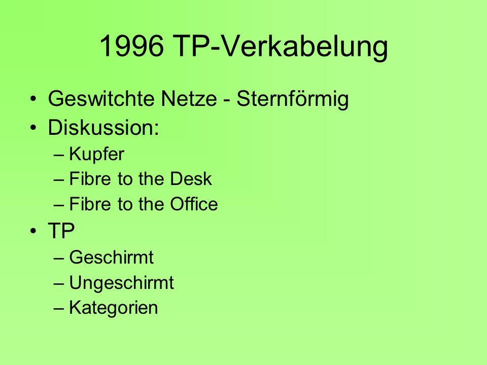 1996 TP-Verkabelung Geswitchte Netze - Sternförmig Diskussion: TP