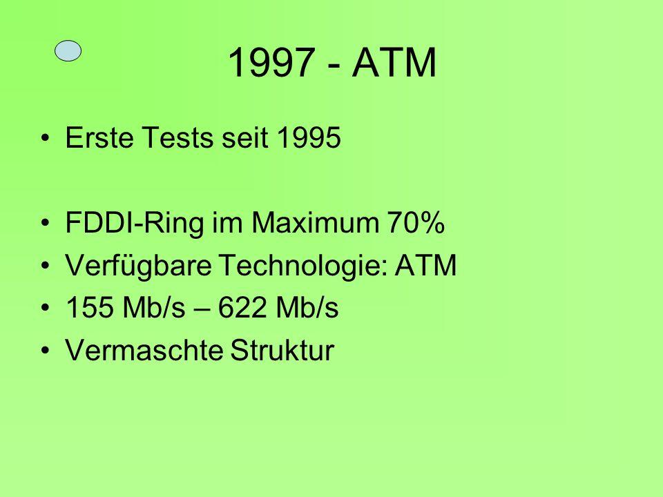1997 - ATM Erste Tests seit 1995 FDDI-Ring im Maximum 70%