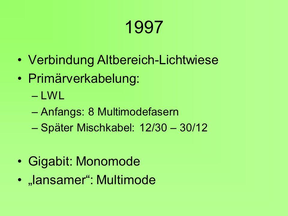 1997 Verbindung Altbereich-Lichtwiese Primärverkabelung: