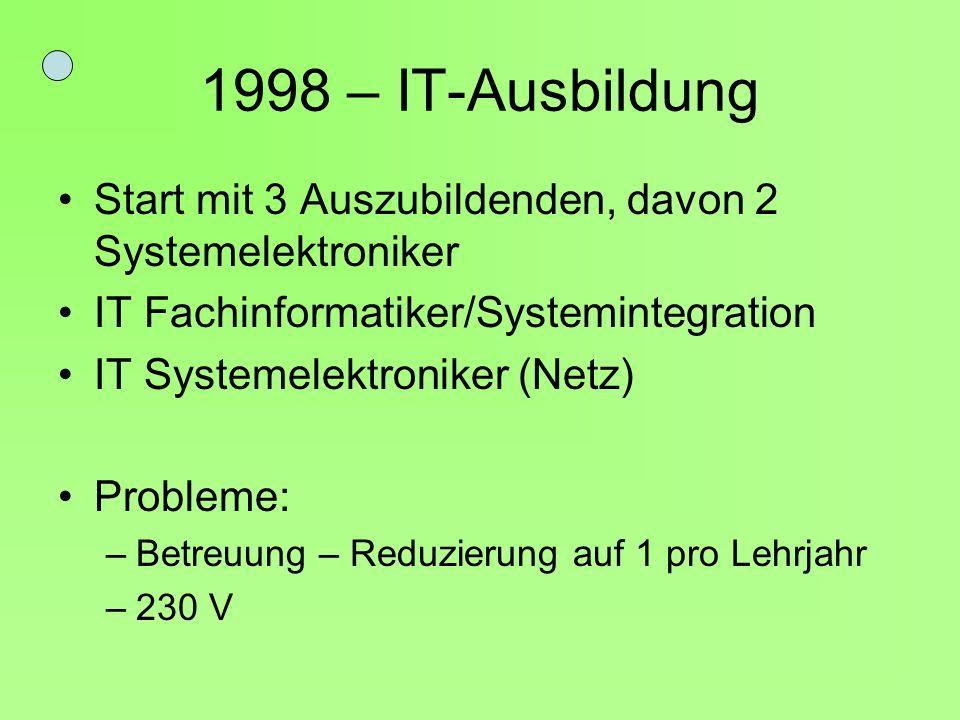 1998 – IT-Ausbildung Start mit 3 Auszubildenden, davon 2 Systemelektroniker. IT Fachinformatiker/Systemintegration.