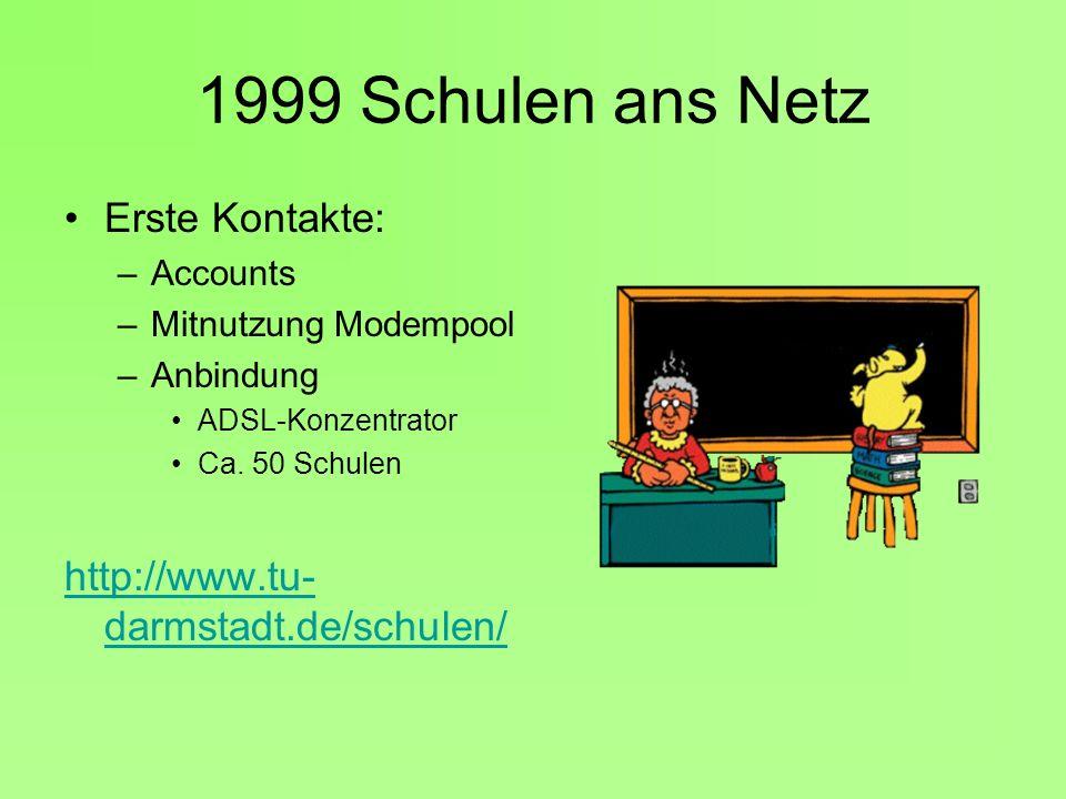 1999 Schulen ans Netz Erste Kontakte: