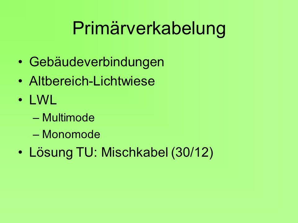 Primärverkabelung Gebäudeverbindungen Altbereich-Lichtwiese LWL