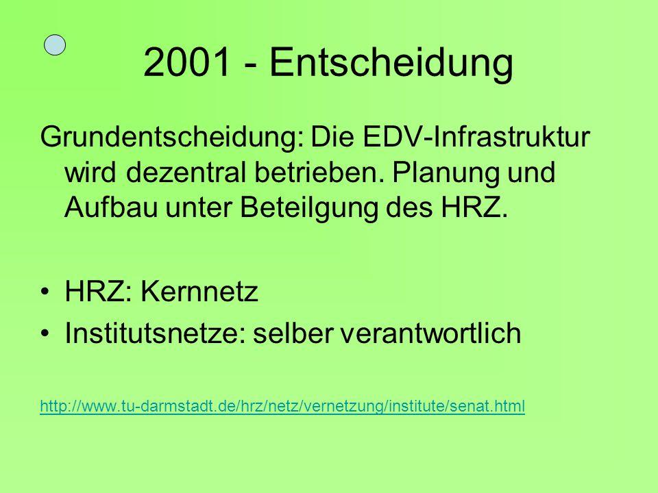 2001 - Entscheidung Grundentscheidung: Die EDV-Infrastruktur wird dezentral betrieben. Planung und Aufbau unter Beteilgung des HRZ.