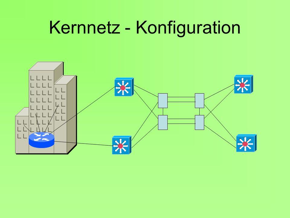 Kernnetz - Konfiguration