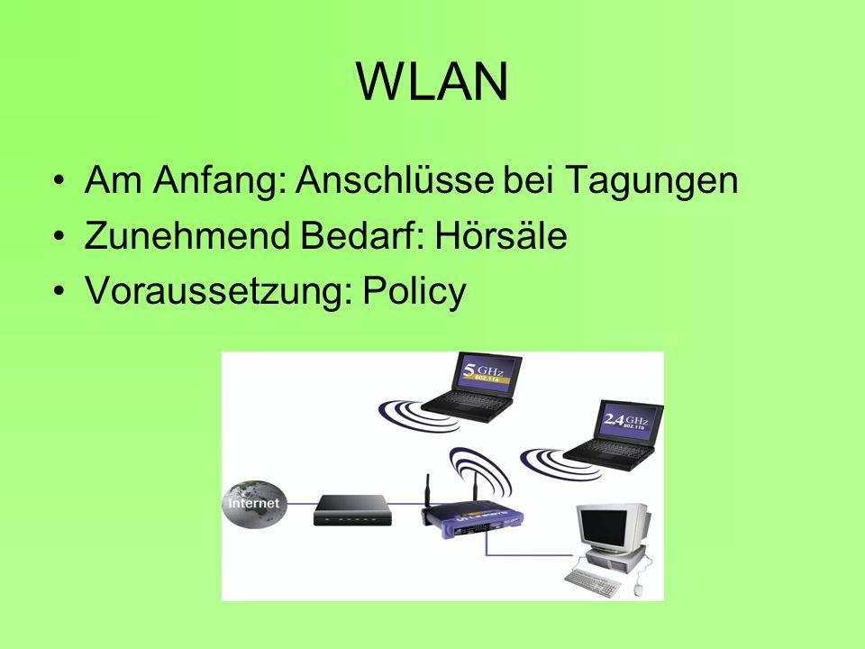 WLAN Am Anfang: Anschlüsse bei Tagungen Zunehmend Bedarf: Hörsäle